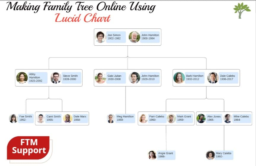 making a family tree