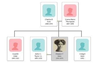 family tree view